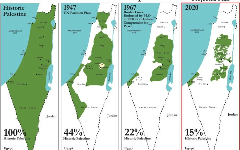 Map of the occupation of Palestine